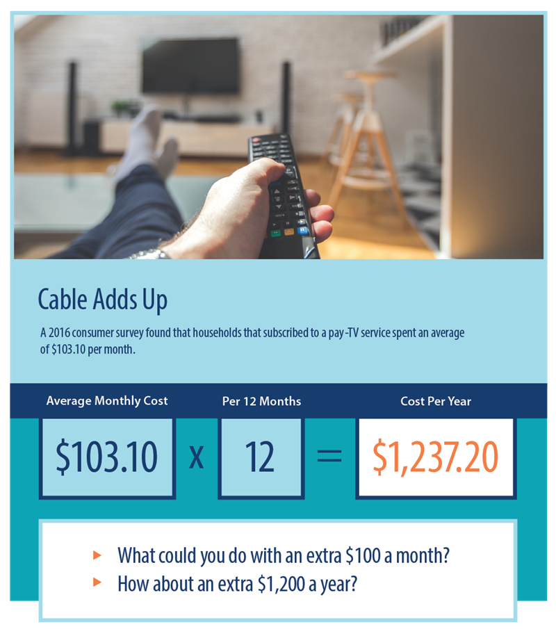 Cable Adds Up Photo